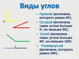 Виды угловПрямой (величина, которого равна 900).Острый (величина таких углов бол
