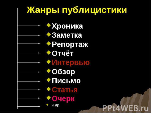 Жанры публицистикиХроникаЗаметкаРепортажОтчётИнтервьюОбзорПисьмоСтатьяОчерк и др.