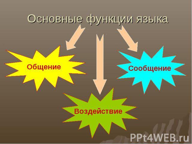 Основные функции языка
