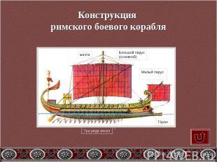 Конструкция римского боевого корабля