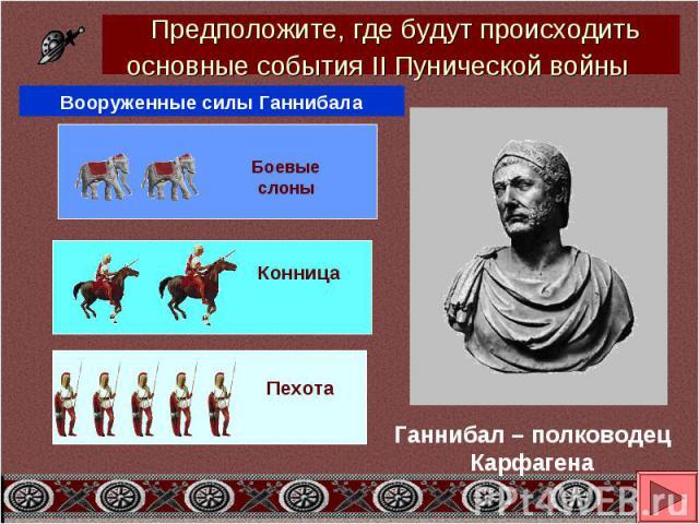 Предположите, где будут происходить основные события II Пунической войны Ганнибал – полководец Карфагена
