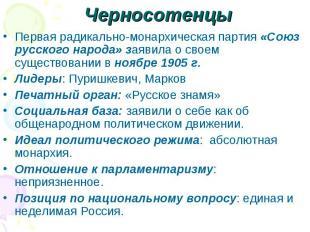 ЧерносотенцыПервая радикально-монархическая партия «Союз русского народа» заявил