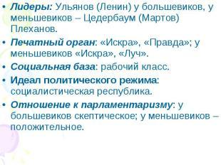 Лидеры: Ульянов (Ленин) у большевиков, у меньшевиков – Цедербаум (Мартов) Плехан