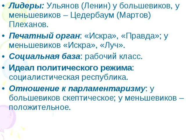 Лидеры: Ульянов (Ленин) у большевиков, у меньшевиков – Цедербаум (Мартов) Плеханов.Печатный орган: «Искра», «Правда»; у меньшевиков «Искра», «Луч».Социальная база: рабочий класс.Идеал политического режима: социалистическая республика.Отношение к пар…