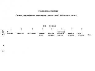 Рефлексивная таблица. С каким утверждением вы согласны, с каким – нет? (Обозначи