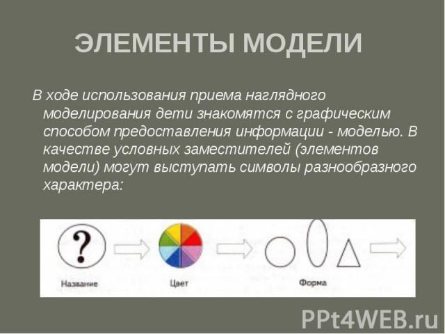 ЭЛЕМЕНТЫ МОДЕЛИ В ходе использования приема наглядного моделирования дети знакомятся с графическим способом предоставления информации - моделью. В качестве условных заместителей (элементов модели) могут выступать символы разнообразного характера: