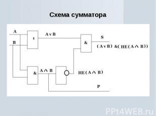 Схема сумматора