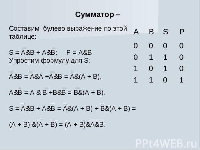 Сумматор – Cоставим булево выражение по этой таблице: _ _S = A&B + A&B; P = A&BУпростим формулу для S:_ _ _ _ A&B = A&A +A&B = A&(A + B), _ _ _ _ A&B = A & B +B&B = B&(A + B). _ _ _ _S = A&B + A&B = A&(A + B) + B&(A + B) = _ _ ____(A + B) &(A + B) =…