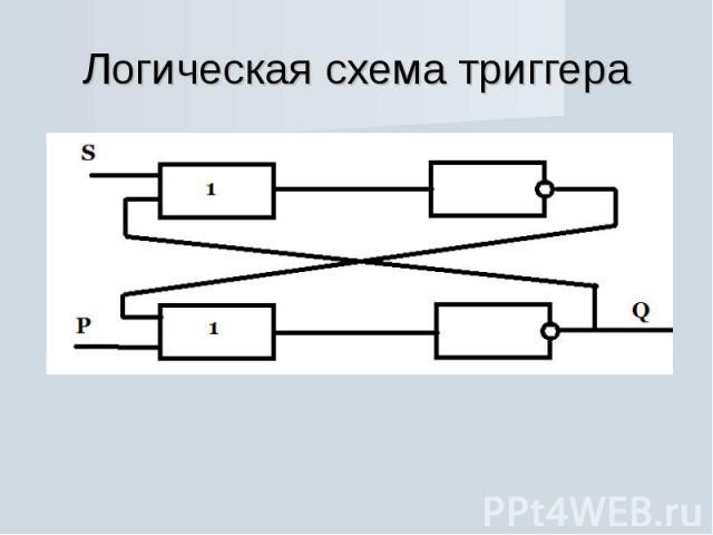 Логическая схема триггера