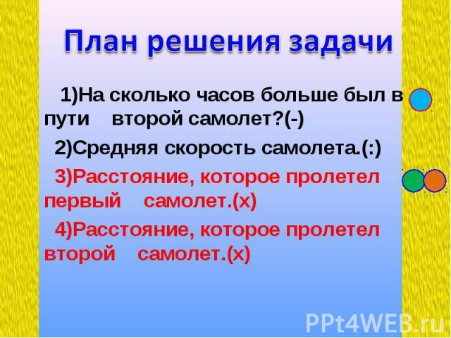 План решения задачи 1)На сколько часов больше был в пути второй самолет?(-) 2)Средняя скорость самолета.(:) 3)Расстояние, которое пролетел первый самолет.(x) 4)Расстояние, которое пролетел второй самолет.(x)