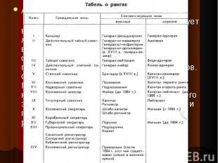 А.Архангельский: … Хлестаков самостоятельно не участвует в действии. Это ведь не
