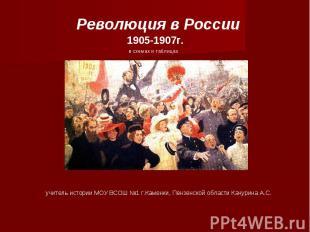 Революция в России1905-1907г. в схемах и таблицах учитель истории МОУ ВСОШ №1 г.