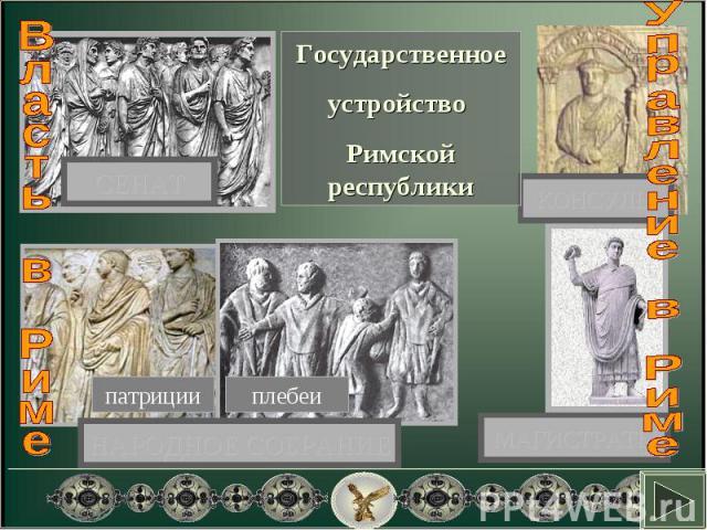 Государственноеустройство Римской республики