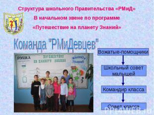 Структура школьного Правительства «РМиД»В начальном звене по программе«Путешеств