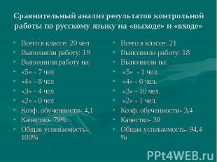 Сравнительный анализ результатов контрольной работы по русскому языку на «выходе