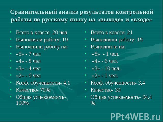 Сравнительный анализ результатов контрольной работы по русскому языку на «выходе» и «входе»Всего в классе: 20 челВыполняли работу: 19 Выполнили работу на:«5» - 7 чел«4» - 8 чел«3» - 4 чел«2» - 0 челКоэф. обученности- 4,1Качество- 79%Общая успеваемос…