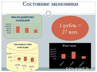 Состояние экономики