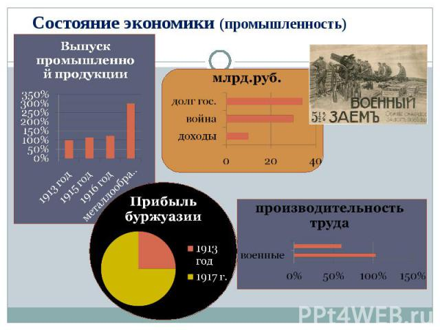 Состояние экономики (промышленность)