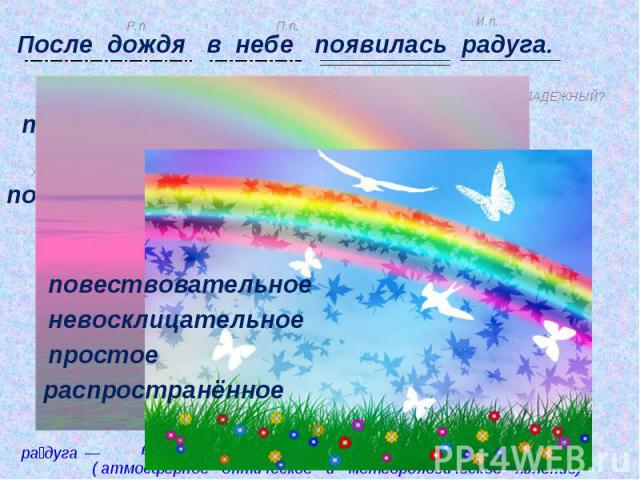 После дождя в небе появилась радуга. повествовательное невосклицательное простое распространённое выглядит как разноцветная дуга или окружность ( атмосферное оптическое и метеорологическое явление)