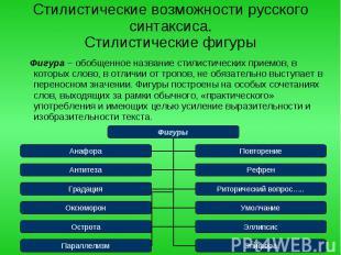 Стилистические возможности русского синтаксиса.Стилистические фигуры Фигура – об