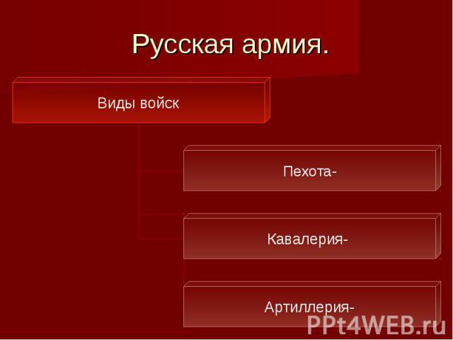 Русская армия.