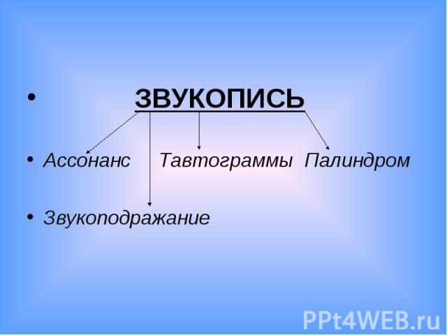 ЗВУКОПИСЬАссонанс Тавтограммы ПалиндромЗвукоподражание