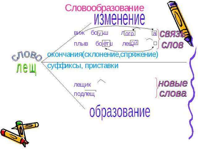 Словообразование изменение виж больш лещ плыв больш лещ окончания(склонение,спряжение) суффиксы, приставки лещик подлещ