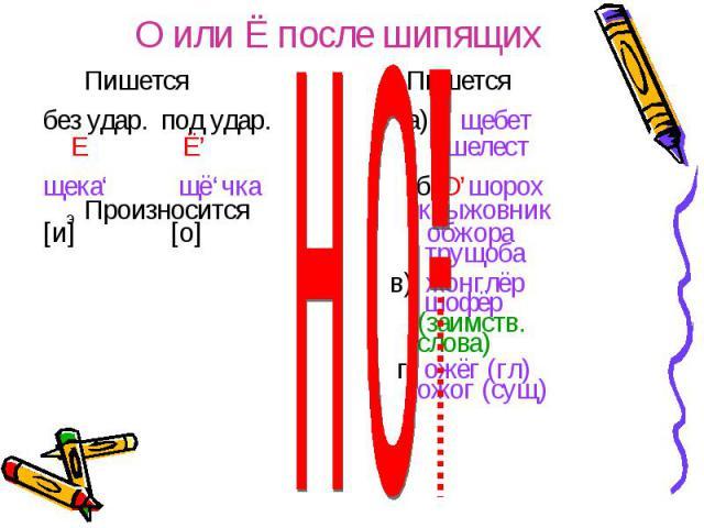 О или Ё после шипящих Пишется Пишетсябез удар. под удар. а)Е' щебет Е Ё' шелестщека' щё'чка б)О'шорох Произносится крыжовник[и] [о] обжора трущоба в) жонглёр шофёр (заимств. слова) г) ожёг (гл) ожог (сущ)