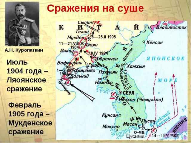 Сражения на сушеИюль1904 года – Ляоянское сражениеФевраль 1905 года – Мукденское сражение