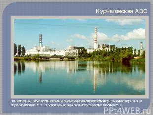 Курчатовская АЭСНа начало 2010 года доля России на рынке услуг по строительству