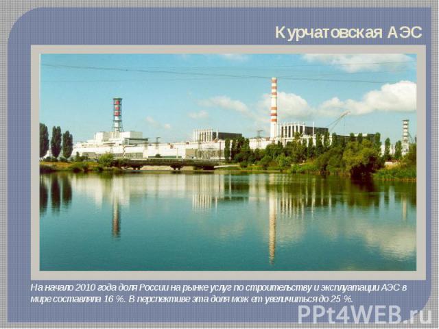 Курчатовская АЭСНа начало 2010 года доля России на рынке услуг по строительству и эксплуатации АЭС в мире составляла 16 %. В перспективе эта доля может увеличиться до 25 %.