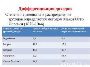 Дифференциация доходовСтепень неравенства в распределении доходов определяется м