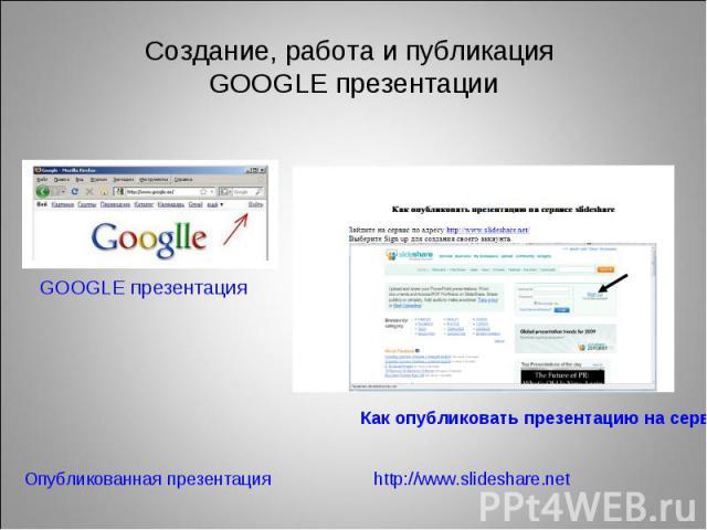 Создание, работа и публикация GOOGLE презентации