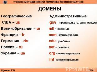 ДОМЕНЫГеографические Административные США – usgov – правительств. организацииВел