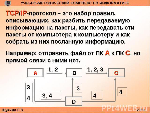 TCP/IP-протокол – это набор правил, описывающих, как разбить передаваемую информацию на пакеты, как передавать эти пакеты от компьютера к компьютеру и как собрать из них посланную информацию.Например: отправить файл от ПК А к ПК С, но прямой связи с…