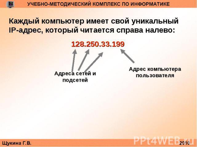 Каждый компьютер имеет свой уникальный IP-адрес, который читается справа налево:128.250.33.199