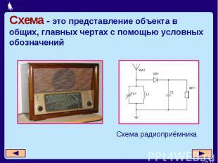 Схема - это представление объекта в общих, главных чертах с помощью условных обо