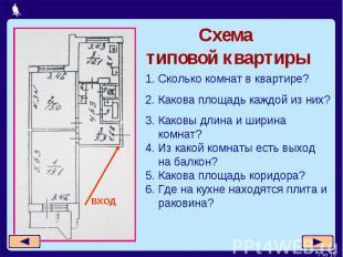 Схема типовой квартирыСколько комнат в квартире?Какова площадь каждой из них?Как