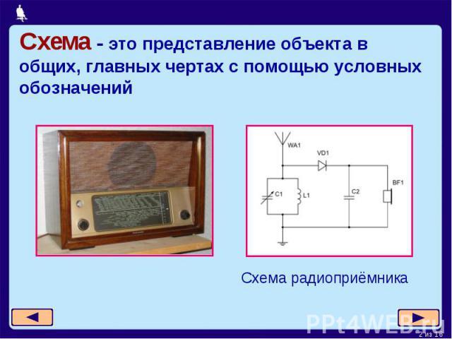 Схема - это представление объекта в общих, главных чертах с помощью условных обозначенийСхема радиоприёмника