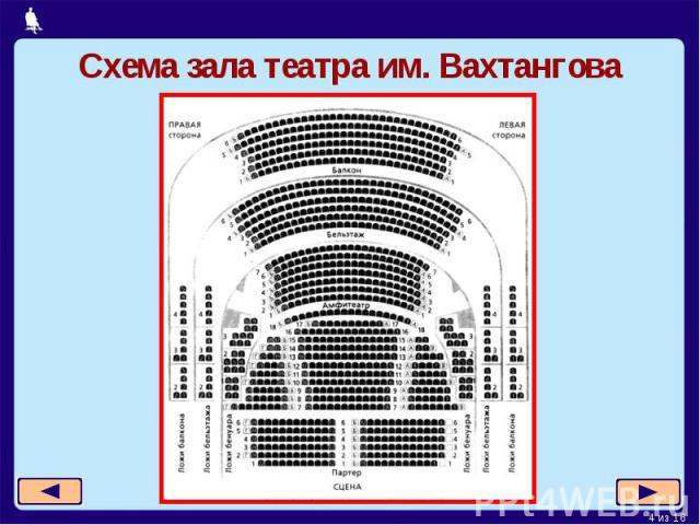 Схема зала театра им. Вахтангова