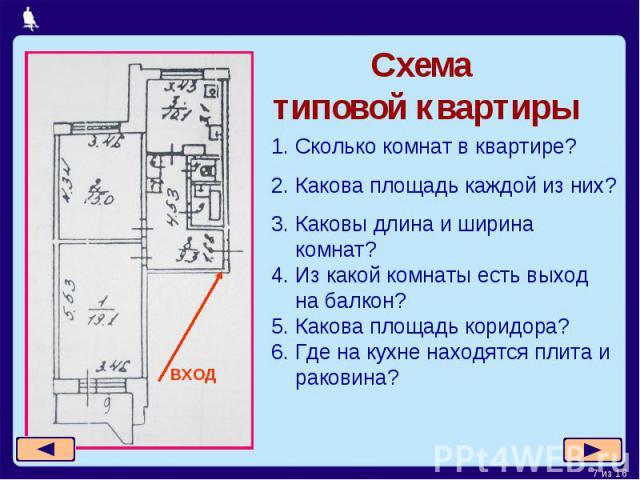 Схема типовой квартирыСколько комнат в квартире?Какова площадь каждой из них?Каковы длина и ширина комнат?Из какой комнаты есть выход на балкон?Какова площадь коридора?Где на кухне находятся плита и раковина?