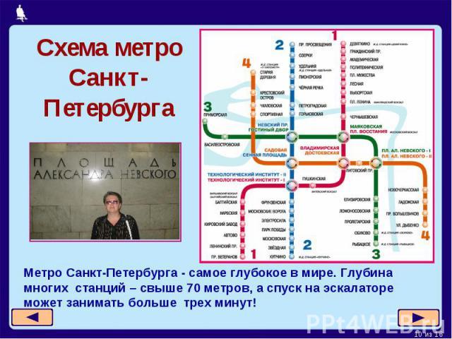 Схема метро Санкт-ПетербургаМетро Санкт-Петербурга - самое глубокое в мире. Глубина многих станций – свыше 70 метров, а спуск на эскалаторе может занимать больше трех минут!