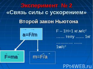 Эксперимент № 2«Связь силы с ускорением»Второй закон НьютонаF – 1H=1 кг.м/с2…… т