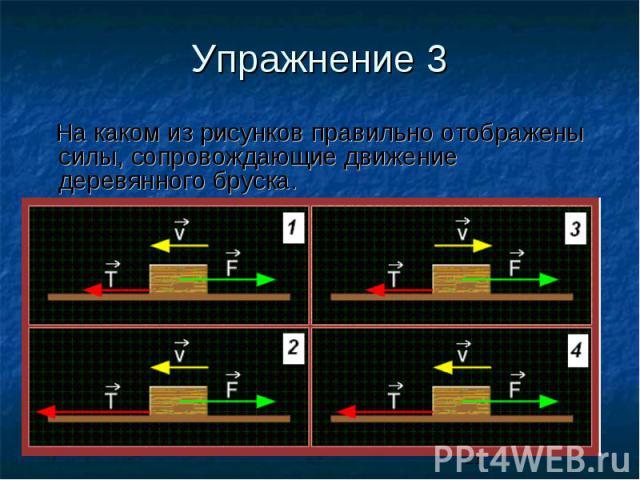Упражнение 3 На каком из рисунков правильно отображены силы, сопровождающие движение деревянного бруска.