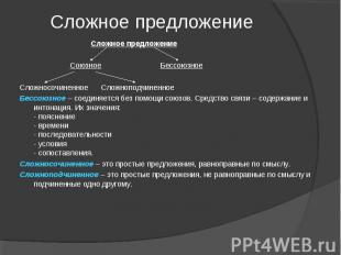 Сложное предложение Сложное предложение Союзное БессоюзноеСложносочиненное Сложн