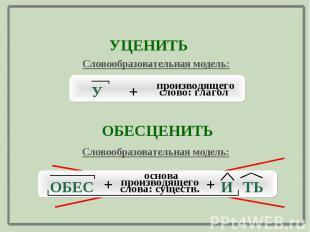 ЦЕНИТЬСловообразовательная модель: