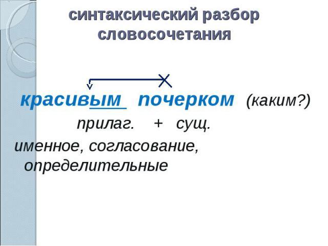 синтаксический разбор словосочетаниякрасивым почерком (каким?)прилаг. + сущ.именное, согласование, определительные