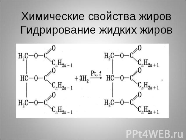 Химические свойства жировГидрирование жидких жиров