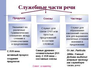 Служебные части речиС XVII века активный процесс создания предлоговСамые древние