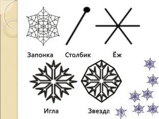 Запонка Столбик Ёж Игла Звезда
